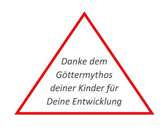 SDI Dreieck Elterntraining